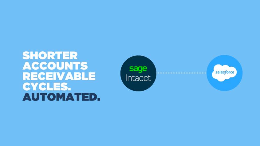 sage intacct salesforce integration for accounts receivable automation