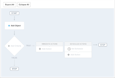 Automating Salesforce.com with Process Builder